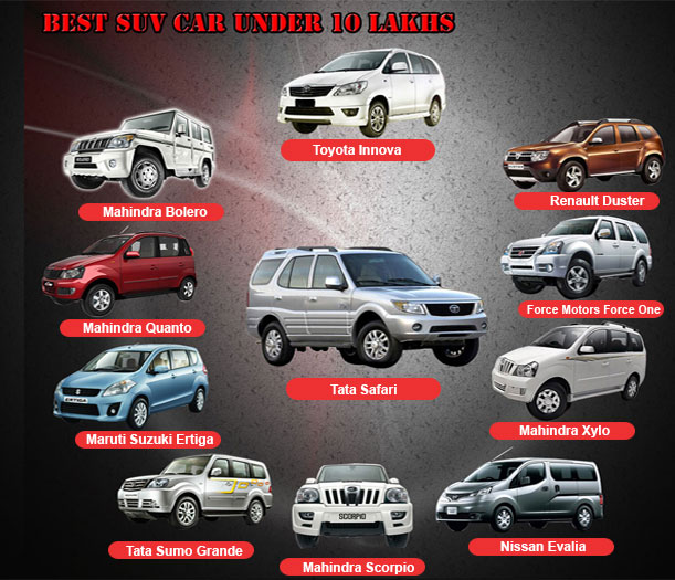 Best Suv Car Under 10 Lakhs 2015