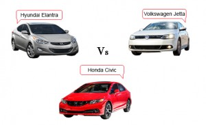 honda civic vs hyundai elantra vs volkswagen jetta. Black Bedroom Furniture Sets. Home Design Ideas