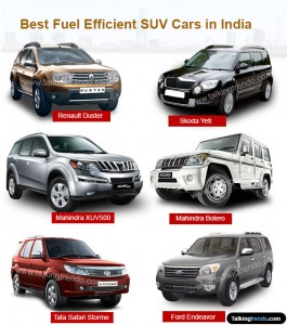 best fuel efficient suv cars in india 2018. Black Bedroom Furniture Sets. Home Design Ideas