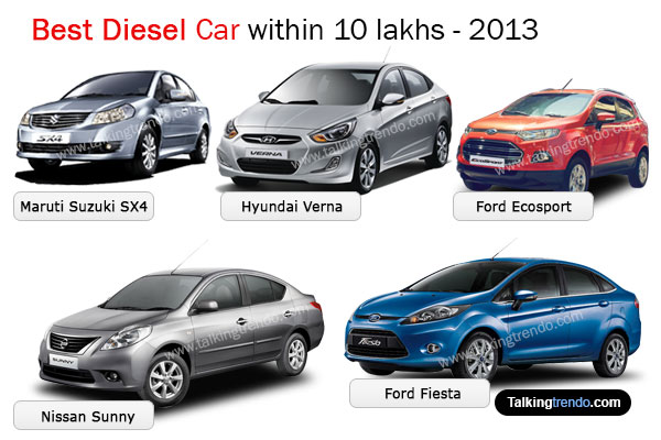 Best Sedan Car For Indian Roads